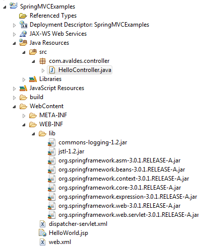 spring mvc eclipse project