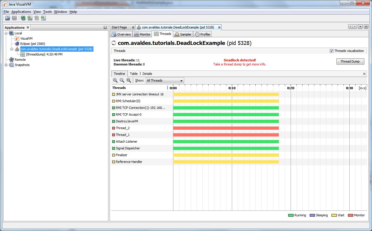 Java thread deadlock example and thread dump analysis with visualvm baditri Gallery