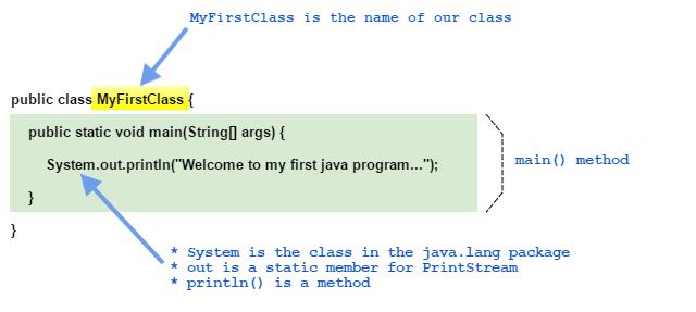 first_program_structure