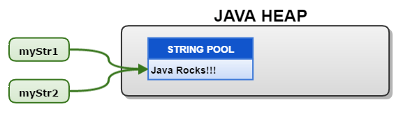 java_string_literal2