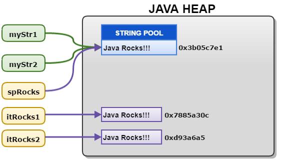java_string_literal3