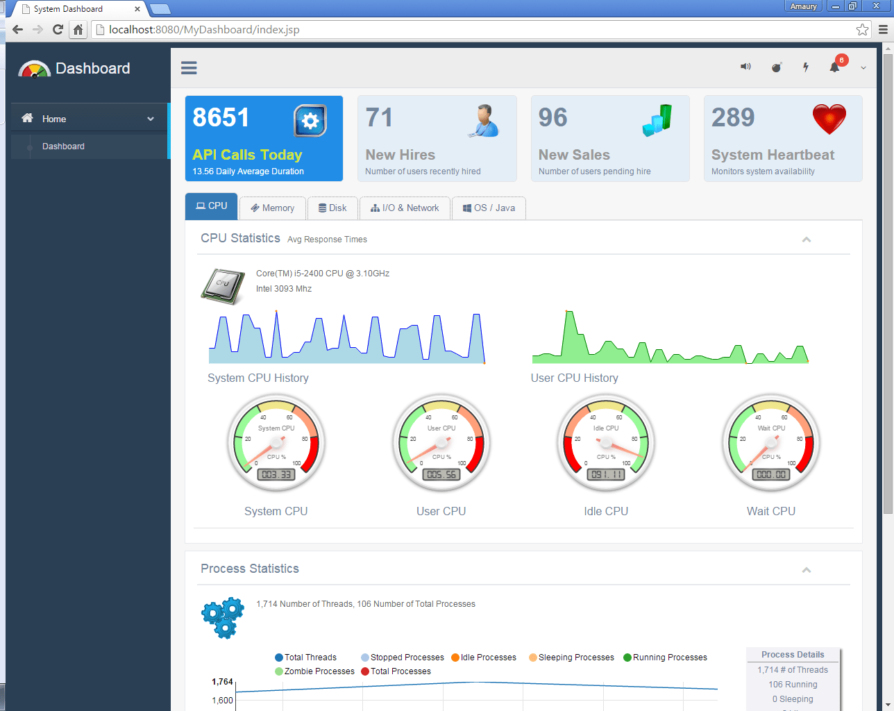 Build Realtime Dashboard using AngularJS, Bootstrap UI - Part 1