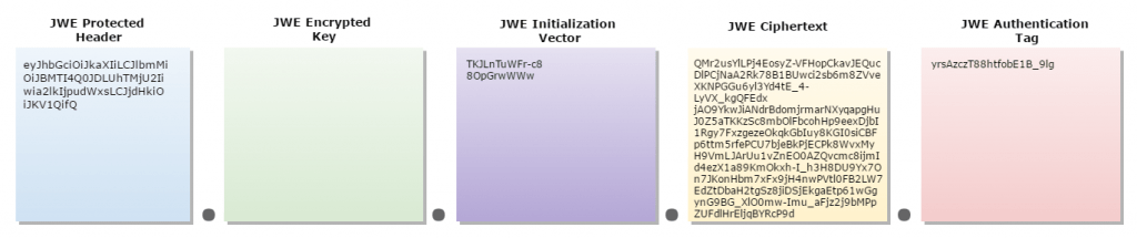 jwe_structure